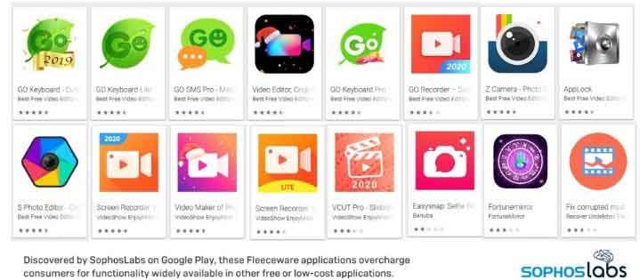 Google Play Store, από adware, spyware μέχρι και ransomware